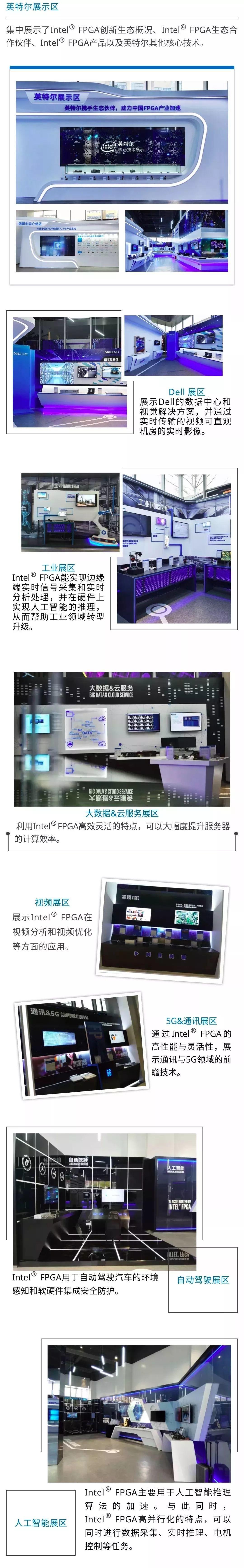 科技+创新|探秘英特尔FPGA创新展厅